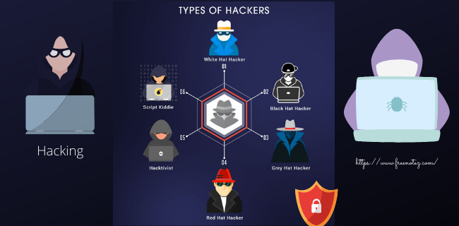What is hacking and type of hackers