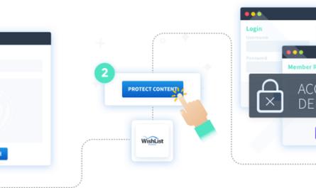 WishList Member - Create a Membership Site in WordPress